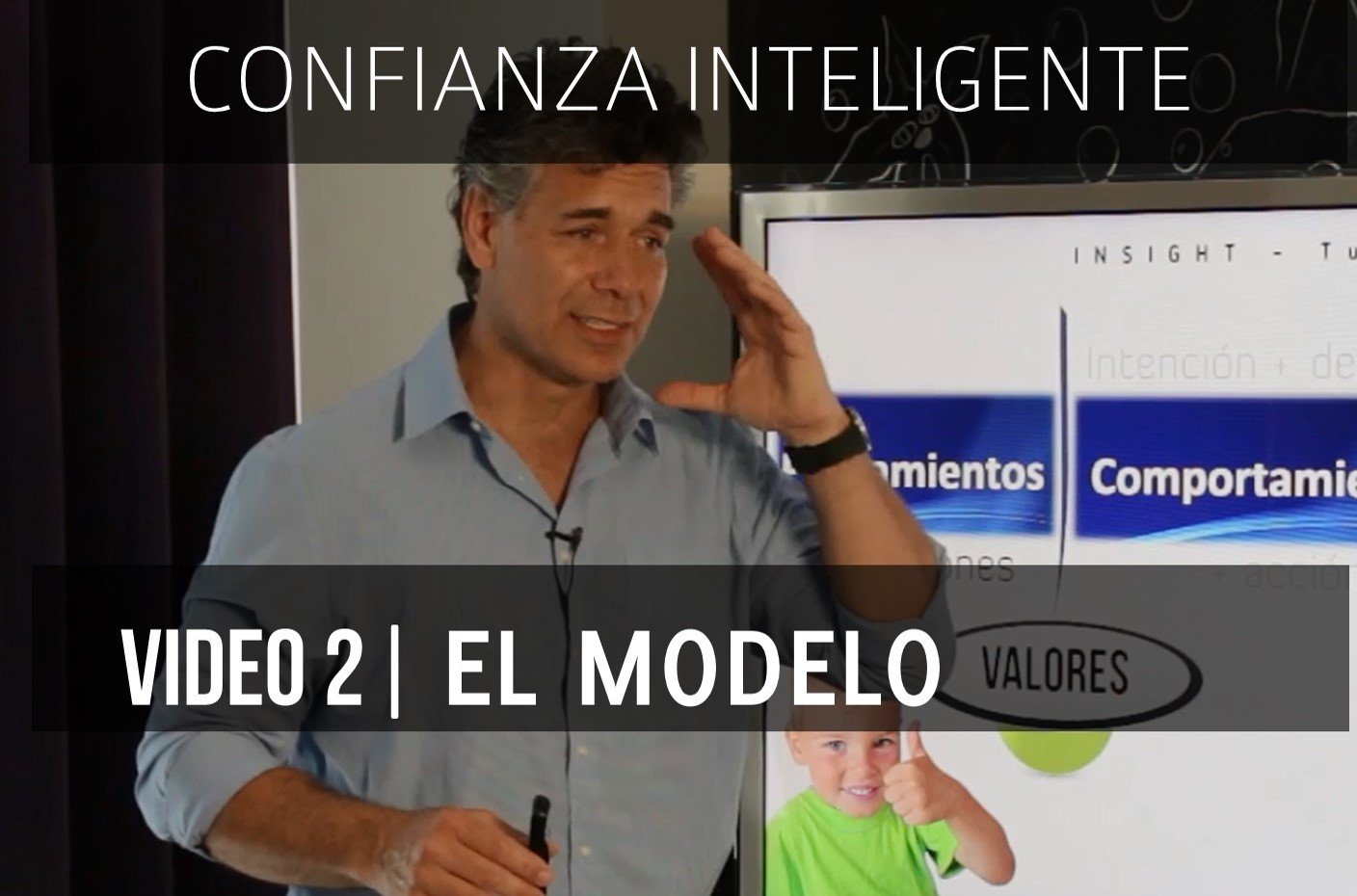 Ver Video Liderazgo | el Modelo